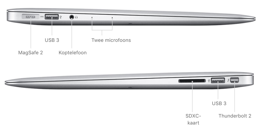 MacBook Air 13 inch aansluitingen