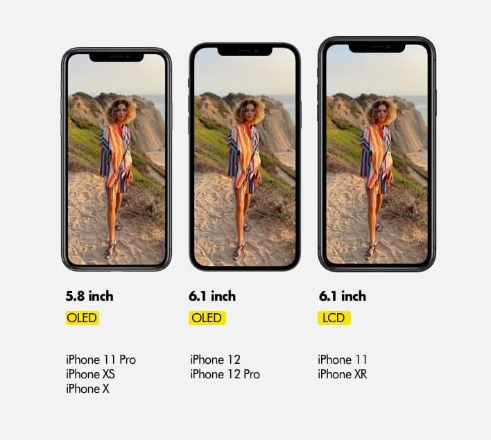 scherm iPhone