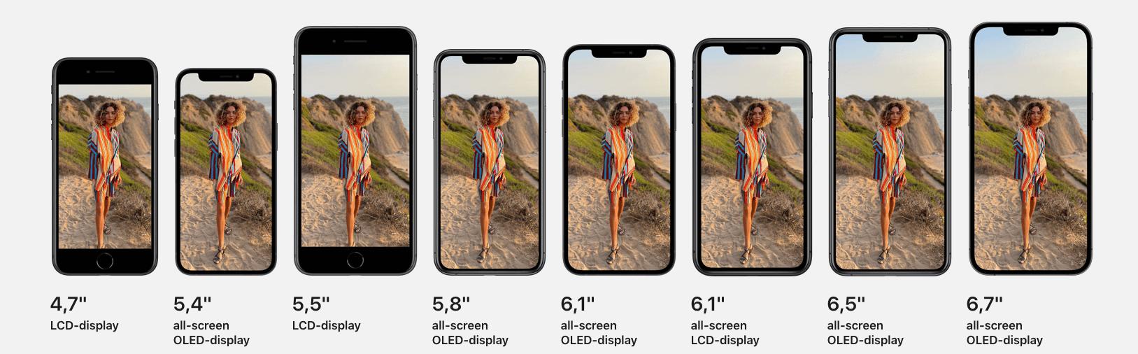 iphone formaten vergelijking
