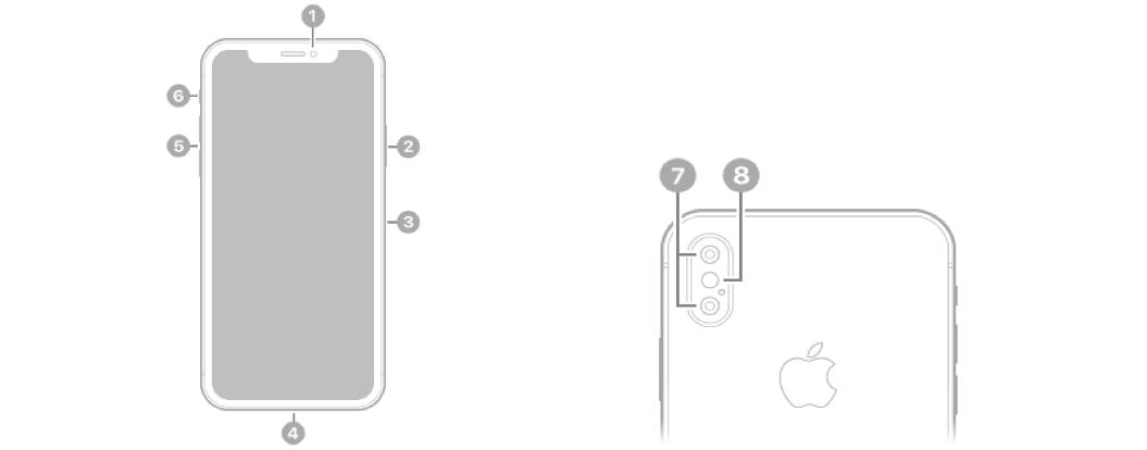 iphone x handleiding